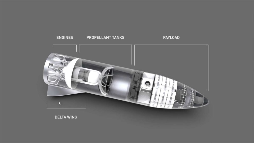 SpaceX Mars Ship Internals